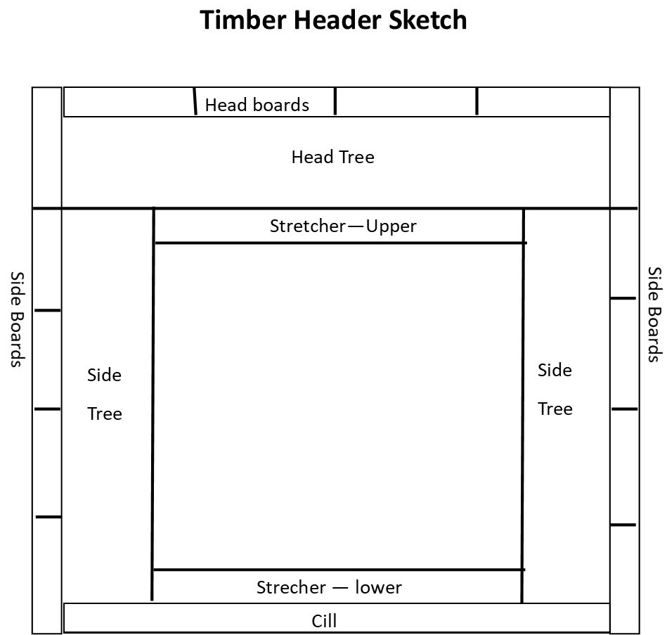Timber Heading Sketch